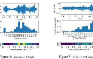 تفکیک صدای سرفه توسط هوش مصنوعی
