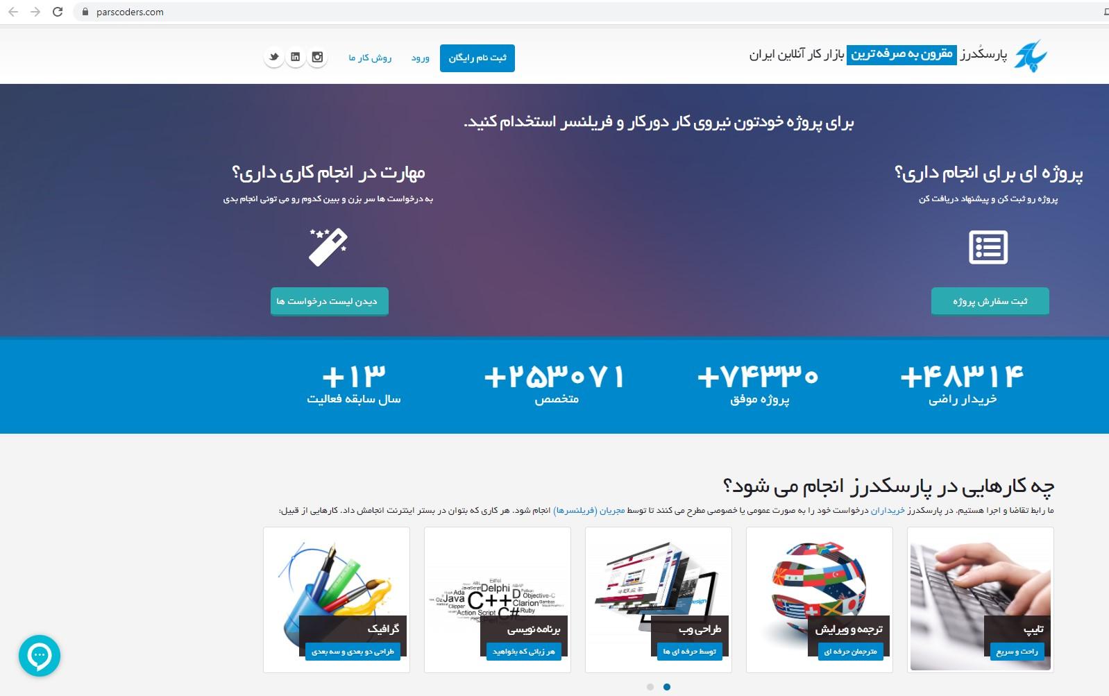 پارسکدز با قدمتی بیش از دو سال را باید اولین بازار کار آنلاین مناسب فریلسنرها در ایران توصیف کرد.